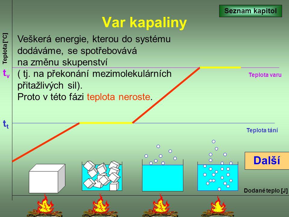 Teplota [°C] Seznam kapitol. Var kapaliny. Veškerá energie, kterou do systému dodáváme, se spotřebovává.
